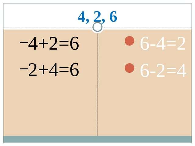 4, 2, 6 4+2=6 2+4=6 6-4=2 6-2=4
