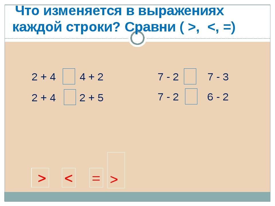 2 + 4 2 + 4 4 + 2 2 + 5 7 - 2 7 - 2 7 - 3 6 - 2 Что изменяется в выражениях к...
