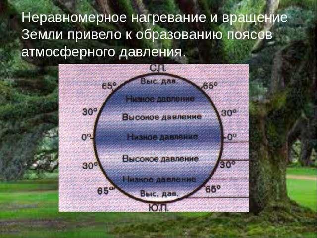 Неравномерное нагревание и вращение Земли привело к образованию поясов атмосф...