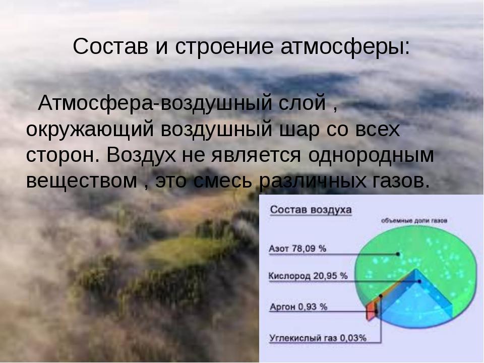 Состав и строение атмосферы: Атмосфера-воздушный слой , окружающий воздушный...
