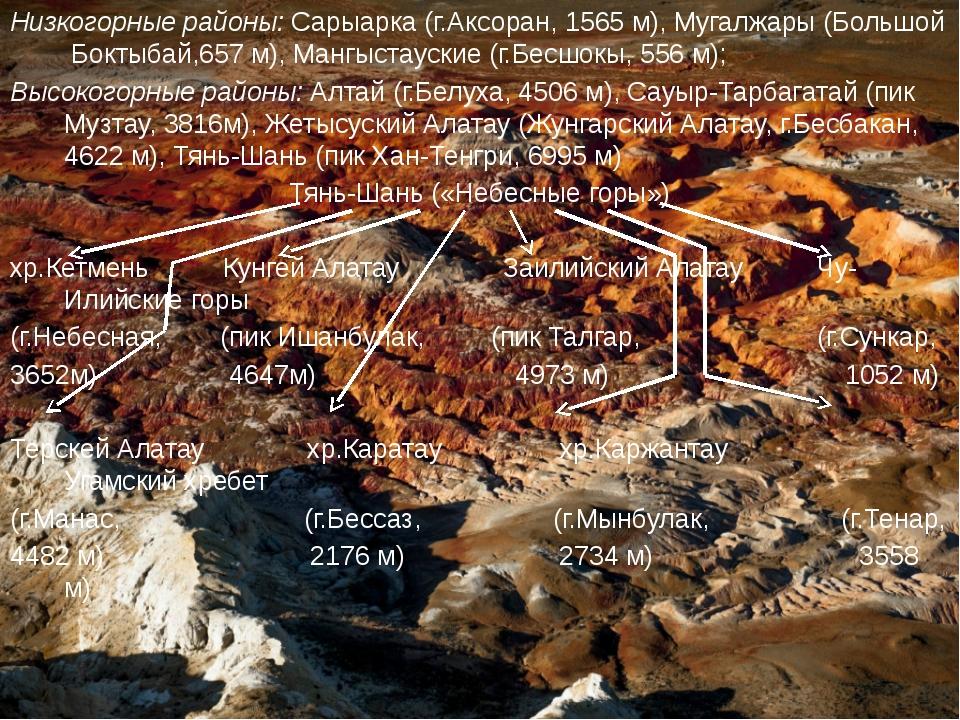 Низкогорные районы: Сарыарка (г.Аксоран, 1565 м), Мугалжары (Большой Боктыбай...