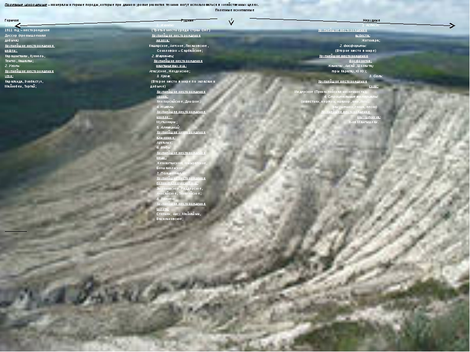 Полезные ископаемые – минералы и горные породы, которые при данном уровне раз...