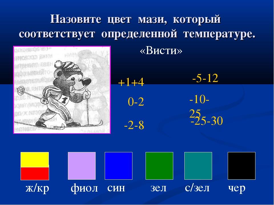 Назовите цвет мази, который соответствует определенной температуре. 0-2 -2-8...