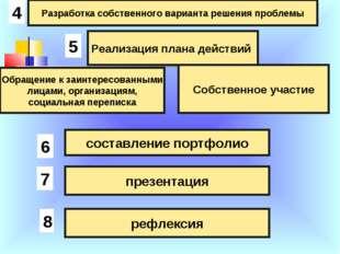 Разработка собственного варианта решения проблемы составление портфолио Собст