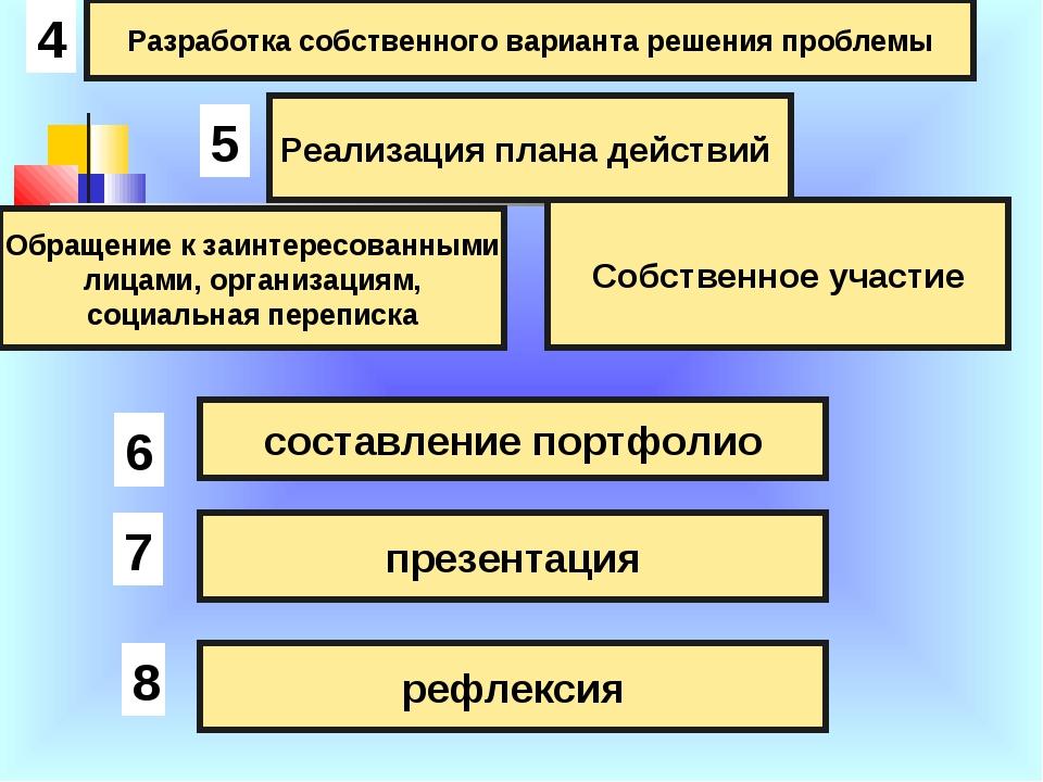 Разработка собственного варианта решения проблемы составление портфолио Собст...