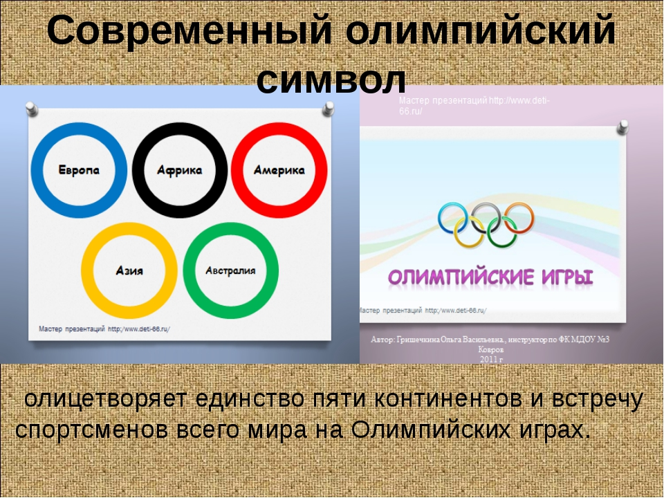 олицетворяет единство пяти континентов и встречу спортсменов всего мира на О...