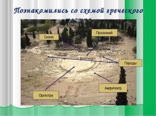 Познакомились со схемой греческого театра