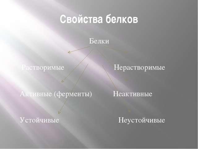Свойства белков Белки Растворимые Нерастворимые Активные (ферменты) Неактивны...