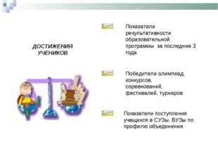 ДОСТИЖЕНИЯ УЧЕНИКОВ Показатели результативности образовательной программы за