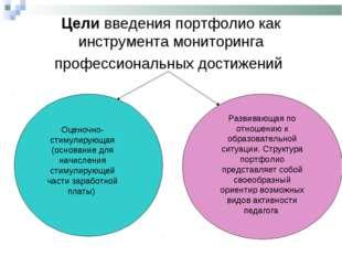 Цели введенияпортфолио как инструмента мониторинга профессиональных достижен