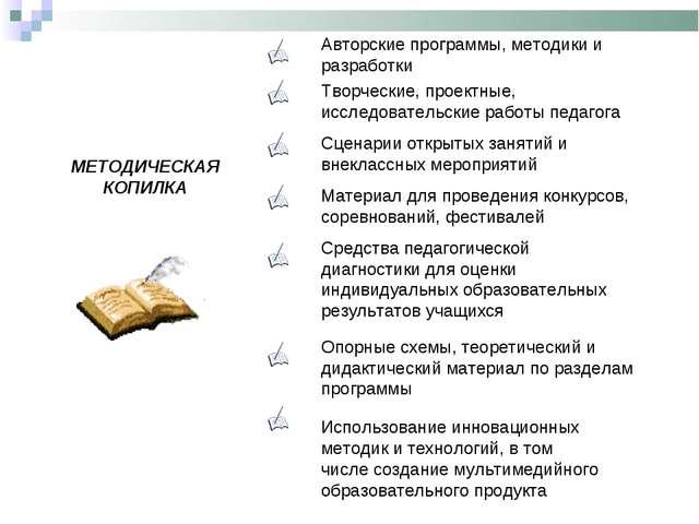 МЕТОДИЧЕСКАЯ КОПИЛКА Авторские программы, методики и разработки Творческие, п...
