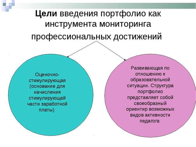 Цели введенияпортфолио как инструмента мониторинга профессиональных достижен...