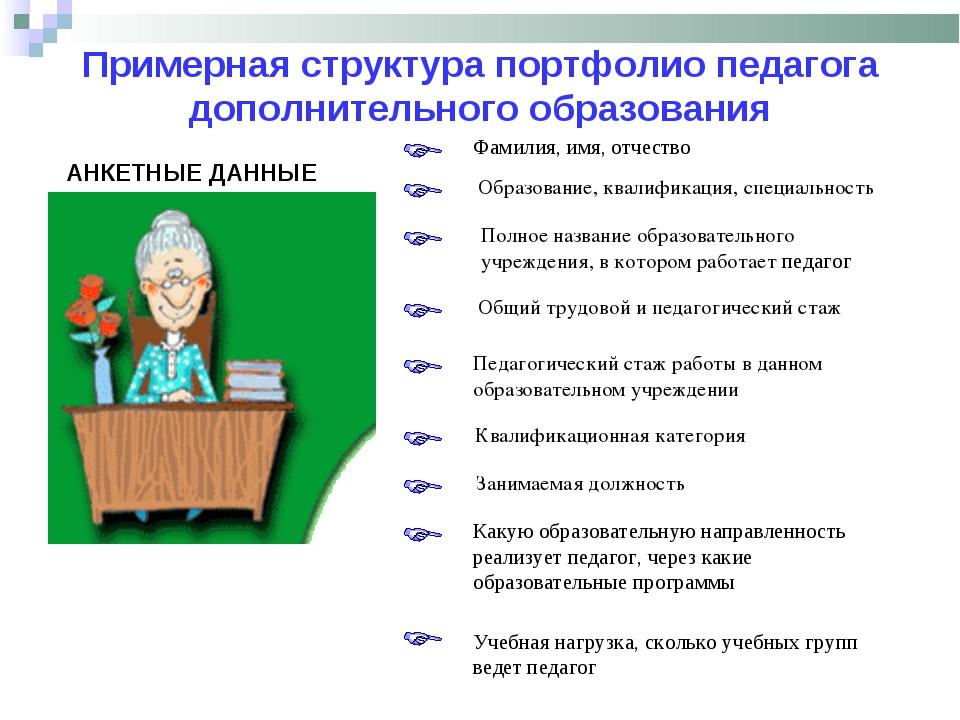Примерная структура портфолио педагога дополнительного образования АНКЕТНЫЕ Д...