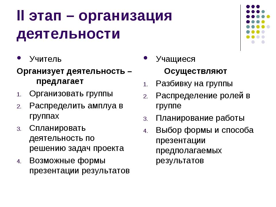 II этап – организация деятельности Учитель Организует деятельность – предлага...
