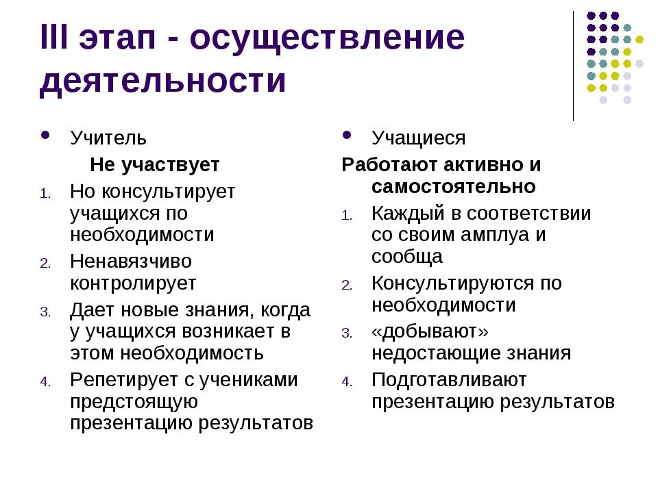 III этап - осуществление деятельности Учитель Не участвует Но консультирует у...
