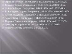 12. Бурнацев Тотрбек Григорьевич с 15.08.1950г. по 10.07.1952г. 13. Галазова