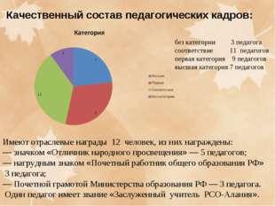 Качественный состав педагогических кадров: без категории 3 педагога соответс