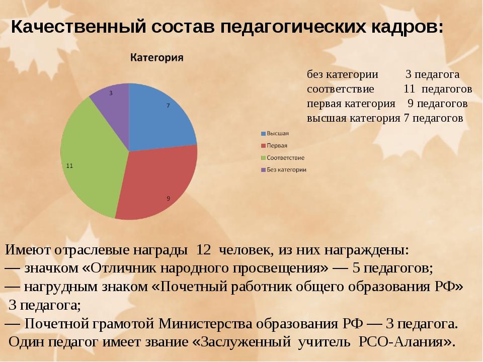 Качественный состав педагогических кадров: без категории 3 педагога соответс...