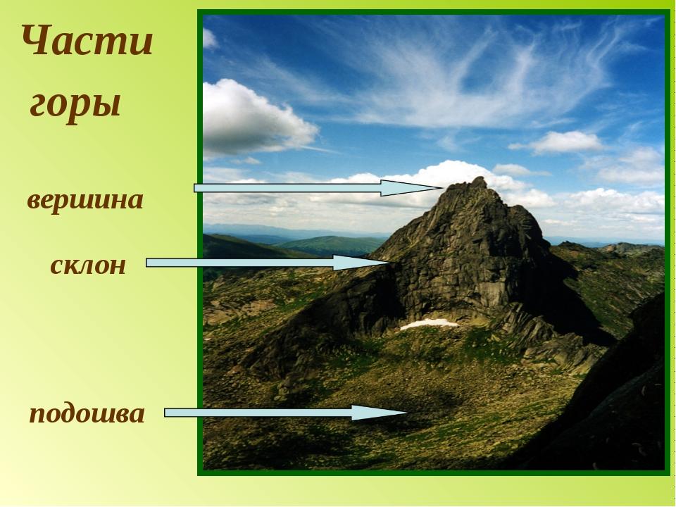 Части горы вершина склон подошва