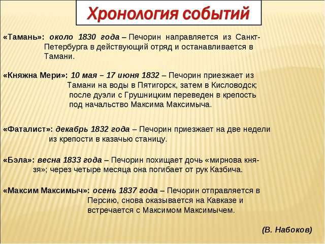 «Тамань»: около 1830 года – Печорин направляется из Санкт- Петербурга в дейст...