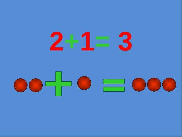 Сколько было яблок? Сколько осталось? 3 2 3 – 1 = 2