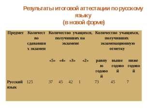 Результаты итоговой аттестации по русскому языку (в новой форме) Предмет Коли