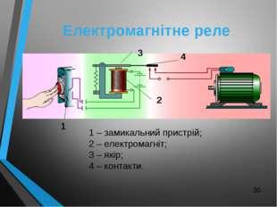 Електромагнітне реле 1 – замикальний пристрій; 2 – електромагніт; 3 – якір; 4