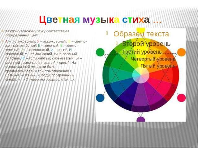 Цветная музыка стиха … Каждому гласному звуку соответствует определенный цвет...