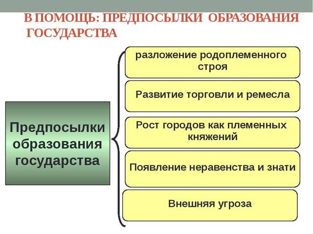 Предпосылки образования государства разложение родоплеменного строя Внешняя у...
