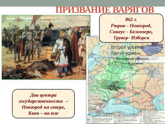 ПРИЗВАНИЕ ВАРЯГОВ 862 г. Рюрик - Новгород, Синеус - Белоозеро, Трувор- Изборс...