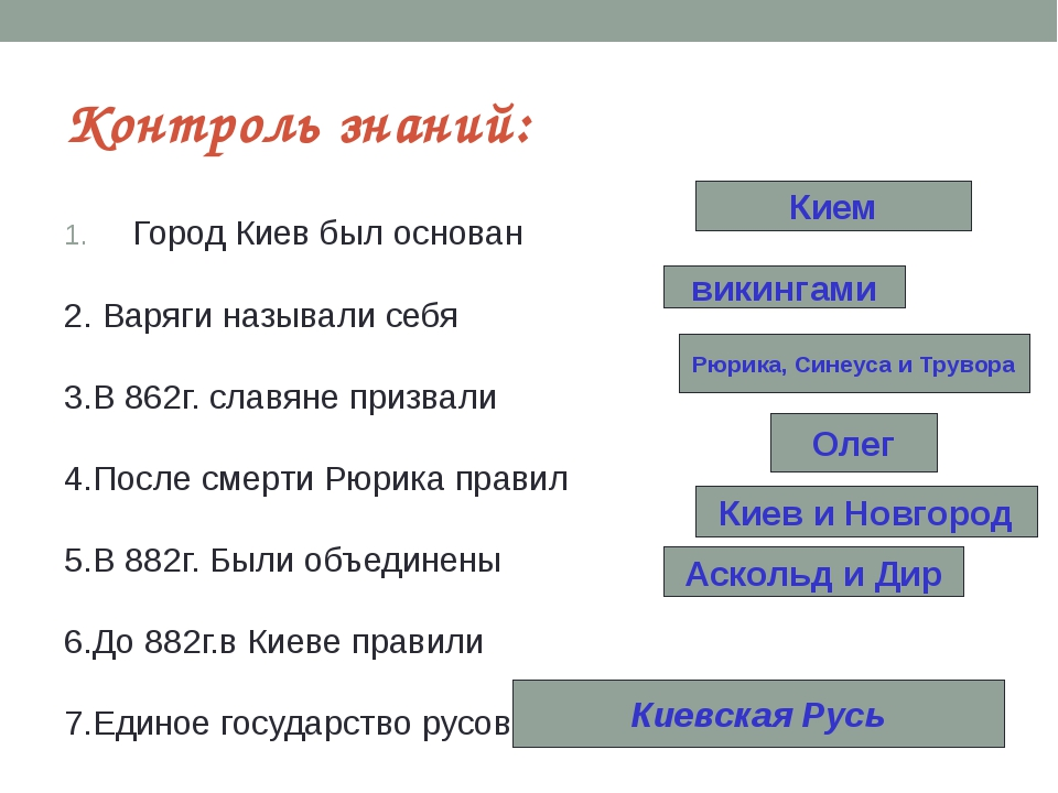 Контроль знаний: Город Киев был основан 2. Варяги называли себя 3.В 862г. сла...