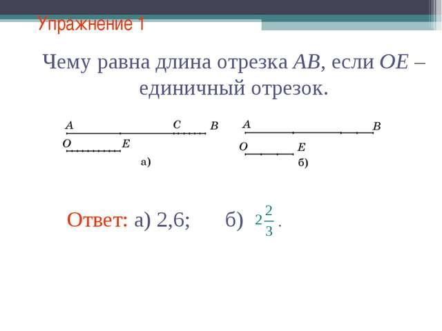 Упражнение 1 Ответ: а) 2,6; Чему равна длина отрезка AB, если OE – единичный...