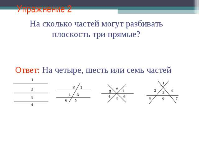 Упражнение 2 На сколько частей могут разбивать плоскость три прямые?
