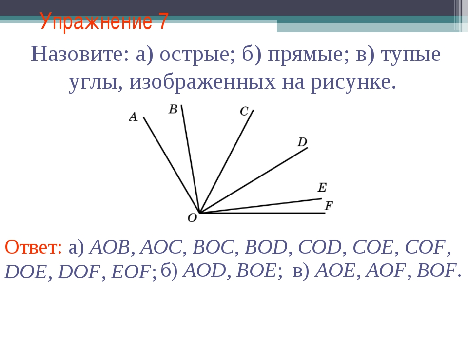 Упражнение 7 Назовите: а) острые; б) прямые; в) тупые углы, изображенных на р...