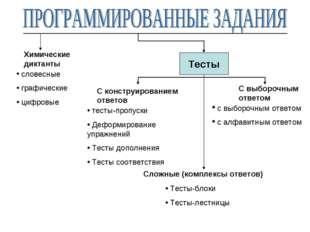 Тесты Сложные (комплексы ответов) Тесты-блоки Тесты-лестницы С выборочным отв