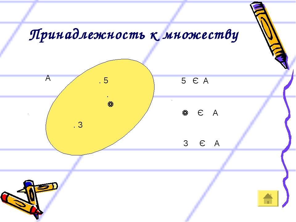 Принадлежность к множеству А .  . 3 . 5 5 Є A  Є А 3 Є А