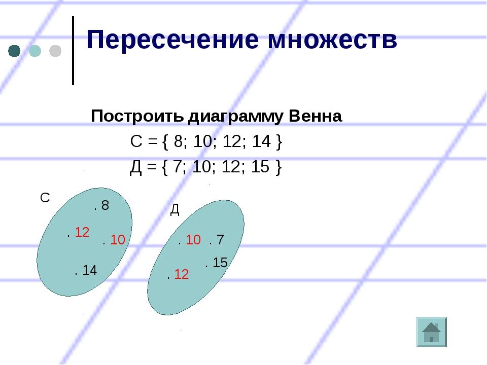Пересечение множеств Построить диаграмму Венна С = { 8; 10; 12; 14 } Д = { 7;...