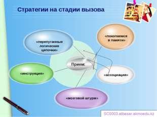 Стратегии на стадии вызова Прием: SC0003.atbasar.akmoedu.kz www.themegallery.