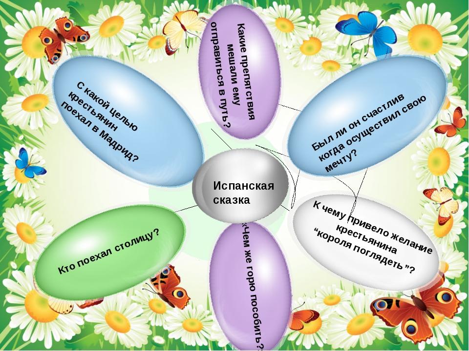 Испанская сказка www.themegallery.com