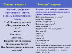 """""""Тонкие"""" вопросы """"Толстые"""" вопросы Вопросы, требующие однословного ответа, в"""