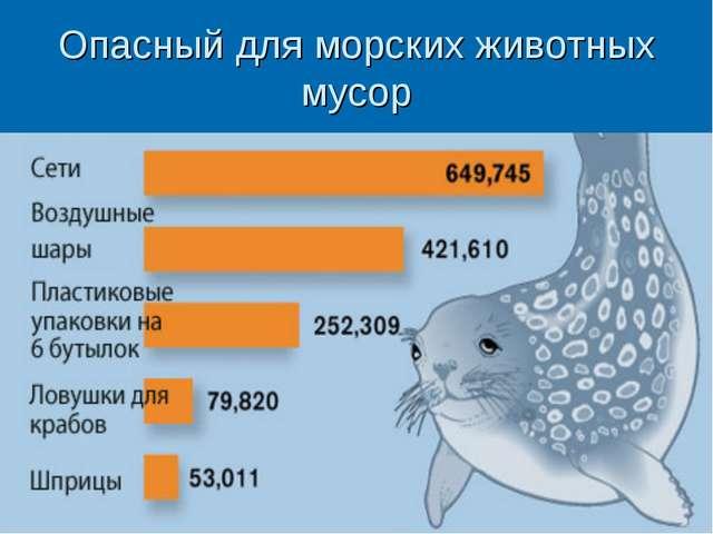 Опасный для морских животных мусор