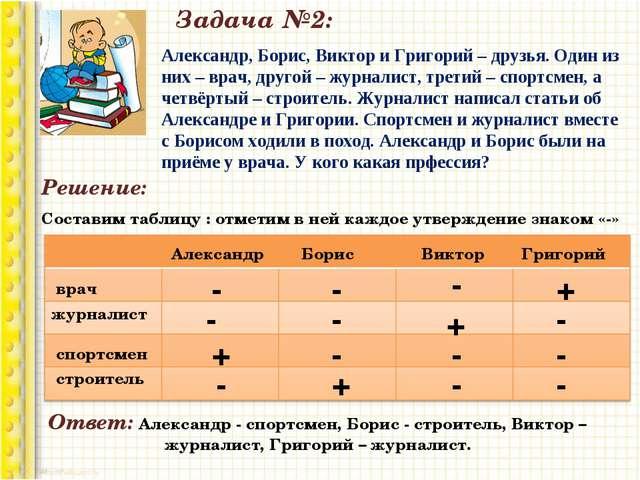 Задача №2: Александр, Борис, Виктор и Григорий – друзья. Один из них – врач,...