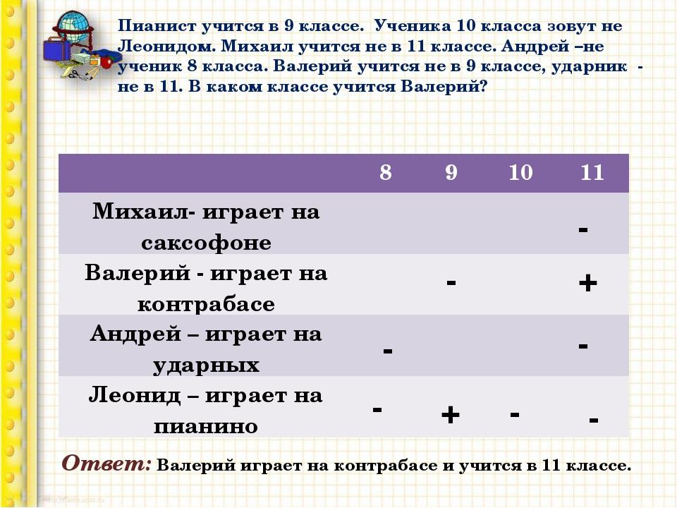 Пианист учится в 9 классе. Ученика 10 класса зовут не Леонидом. Михаил учится...