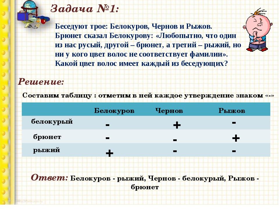 Задача №1: Беседуют трое: Белокуров, Чернов и Рыжов. Брюнет сказал Белокурову...