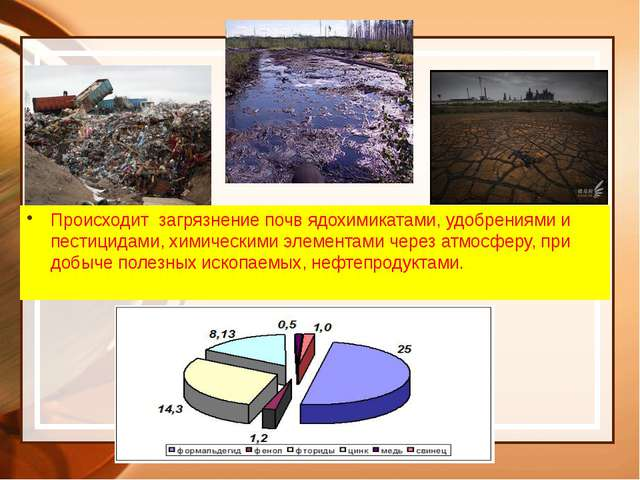 Происходит загрязнение почв ядохимикатами, удобрениями и пестицидами, химичес...