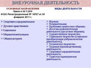 ВНЕУРОЧНАЯ ДЕЯТЕЛЬНОСТЬ ОСНОВНЫЕ НАПРАВЛЕНИЯ Приказ от 26.11.2010 №1241Реги