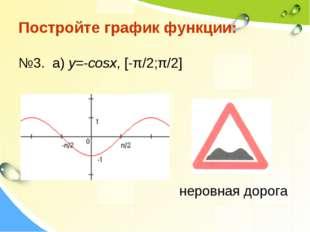 Постройте график функции: №3. а) у=-cosx, [-π/2;π/2] неровная дорога