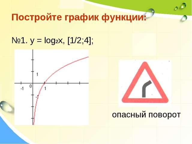 Постройте график функции: №1. у = log2x, [1/2;4]; опасный поворот