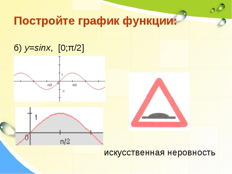 Постройте график функции: б) у=sinх, [0;π/2] искусственная неровность