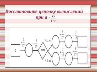 Восстановите цепочку вычислений при а = .